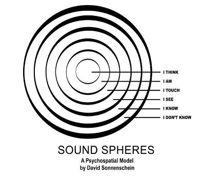 SoundSpheres